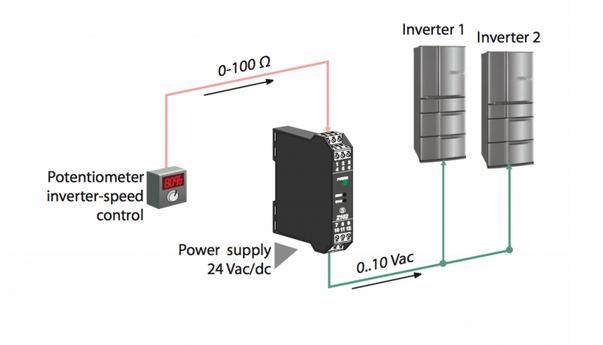 Ứng dụng của bộ chuyển đổi biến trở sang 4-20mA 0-10V