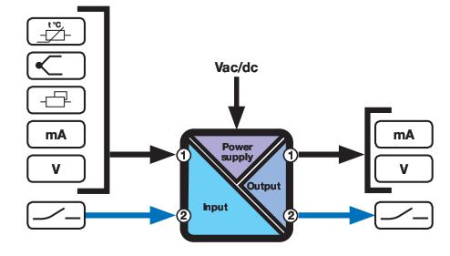 Bộ chuyển đổi mV ra 4-20mA 0-10V Z109REG2-1