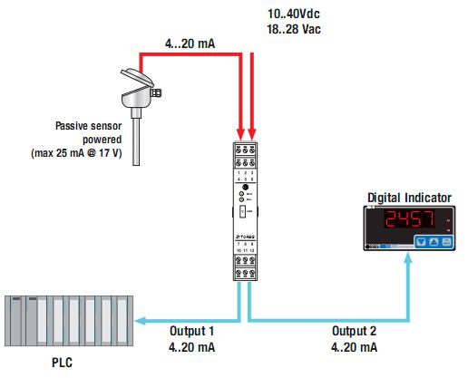 Bộ chuyển đổi PT100 sang 4-20mA loại gắn tủ điện Z170REG-1