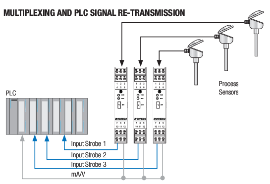 Ứng dụng của bộ chuyển đổi mV ra 4-20mA 0-10V