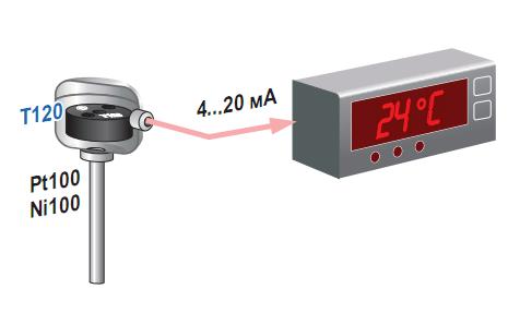 Ứng dụng của bộ chuyển đổi PT100 sang 4-20mA T120