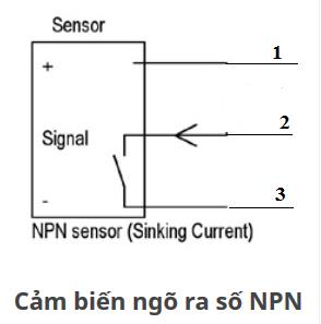 Nên dùng cảm biến loại NPN hay PNP vậy
