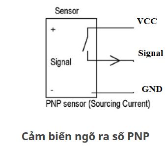 Nên dùng cảm biến loại NPN hay PNP ta