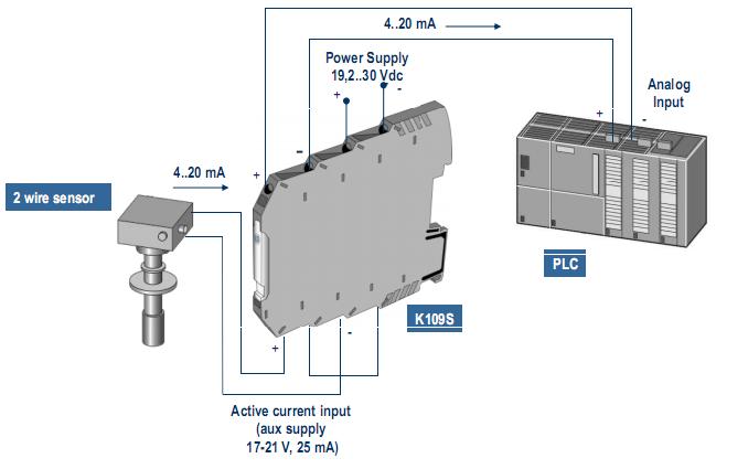 Ứng dụng của bộ cách ly analog 4-20mA giá rẻ K109S