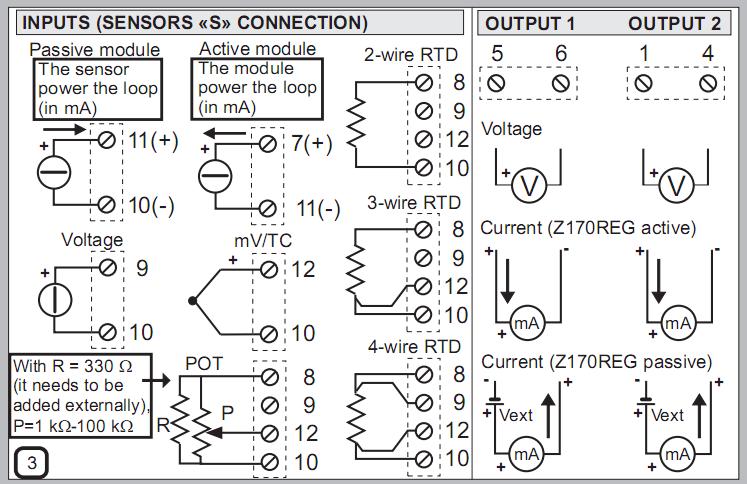 Cài đặt cho bộ chia tín hiệu biến trở 2 ngõ ra