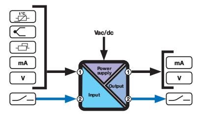 Ngõ vào của bộ chuyển đổi điện trở sang 0-10V 4-20mA