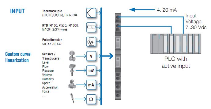 Bộ chuyển đổi tín hiệu điện trở sang 4-20mA