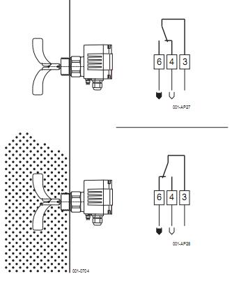 Lắp đặt cảm biến xoay DF11 Mollet