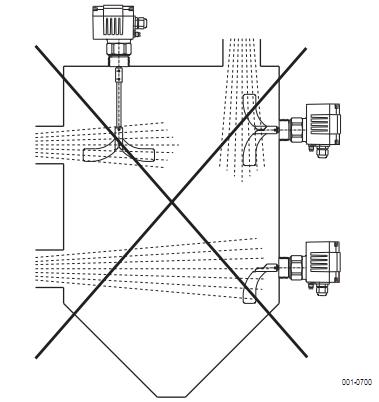 Cách lắp đặt cảm biến xoay DF11 Mollet Đức