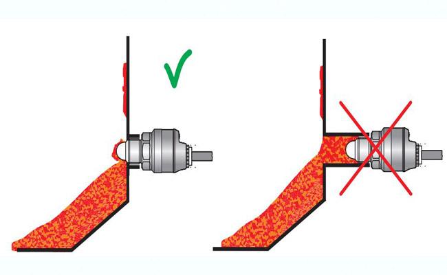 Cảm biến báo mức RFLS-35N-1V-G1/2-P-B-K2