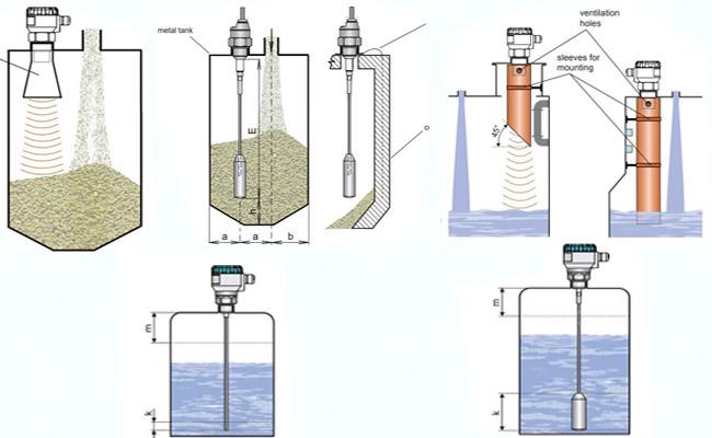 Cảm biến đo mức nước Dinel