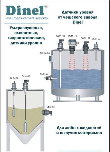 Ứng dụng cảm biến mức nước Dinel
