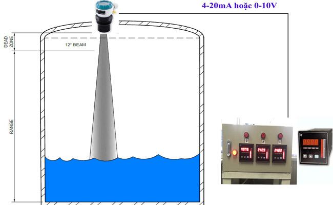 Cảm biến siêu âm 0-10m