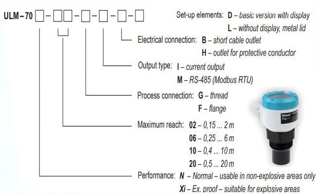 Thiết bị đo mức siêu âm ULM-70N-06-G-I-B-D