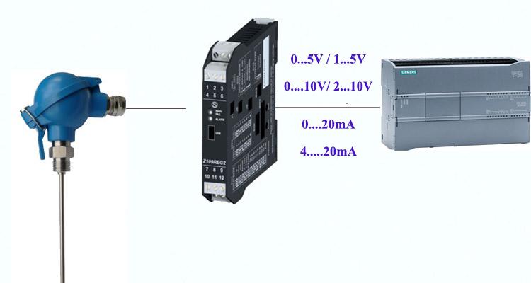 Bộ chuyển đổi tín hiệu pt100 sang 0-10V Z109REG2-1 Seneca