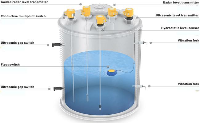 Các loại cảm biến đo mức nước công nghiệp