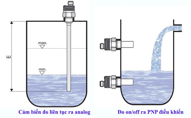 Cảm biến đo mức nước dạng điện dung