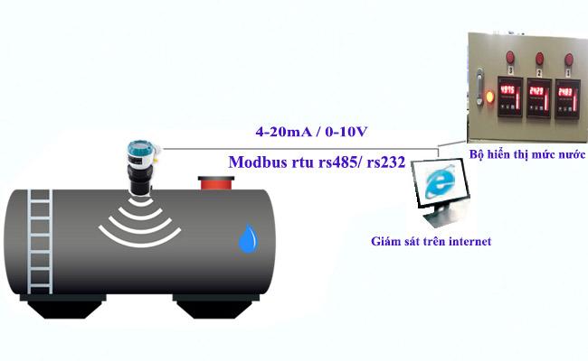 Cảm biến siêu âm đo mức chất lỏng liên tục