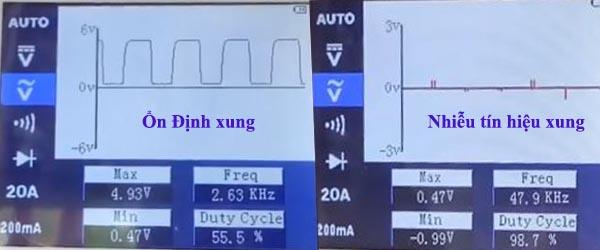 bộ đo xung tín hiệu
