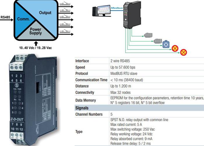 bộ chuyển đổi rs485 sang digital z-d-out