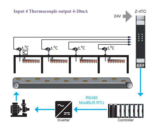 bộ chuyển đổi thermocouple sang rs485