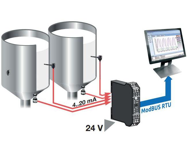 bộ chuyển đổi tín hiệu 4-20ma sang rs485