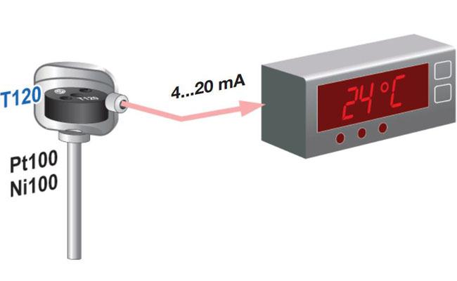 bộ chuyển đổi tín hiệu pt100 sang 4-20mA T120