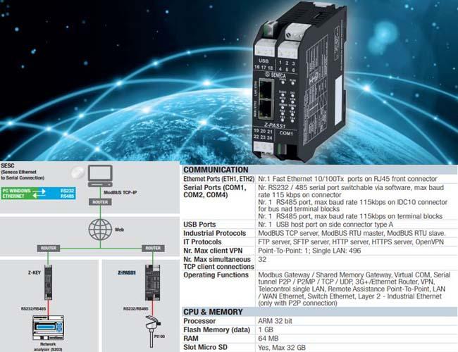 bộ chuyển đổi tín hiệu rs485 z-pass1