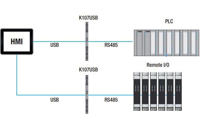 Bộ chuyển đổi usb sang rs485 k107usb