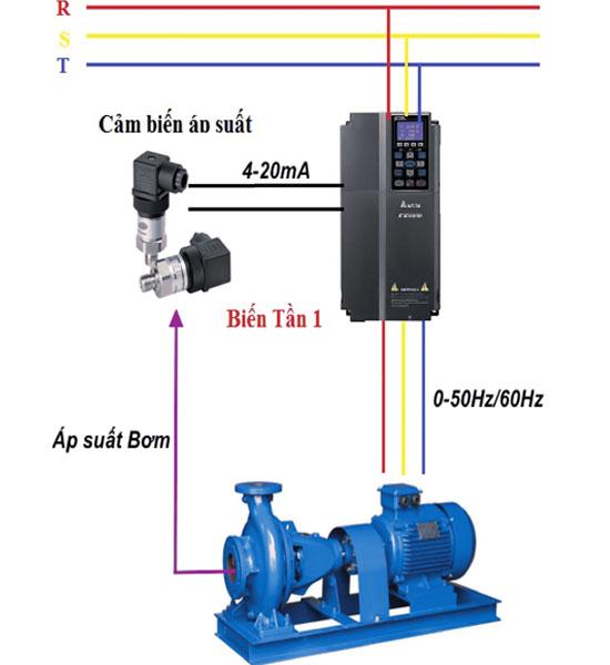cảm biến áp suất điều khiển bơm