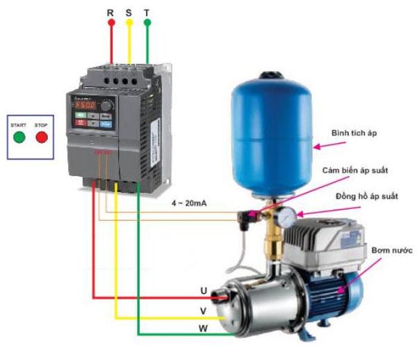 cảm biến áp suất điều khiển khí nén