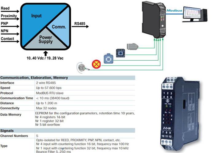 input 5 Digital output rs485