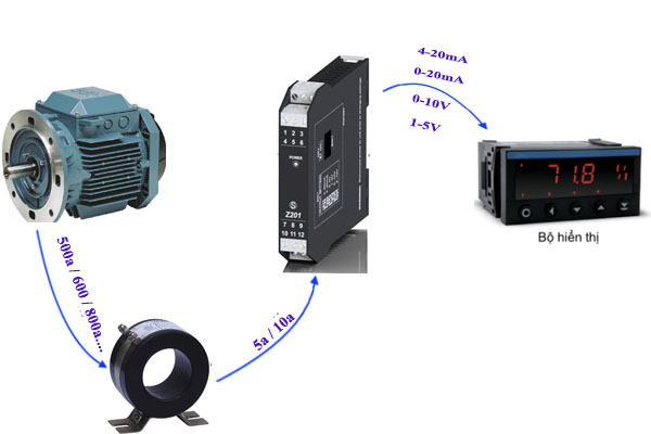 sensor cảm biến dòng điện 4-20ma z201-h