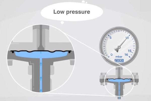 đồng hồ đo áp suất nước thải