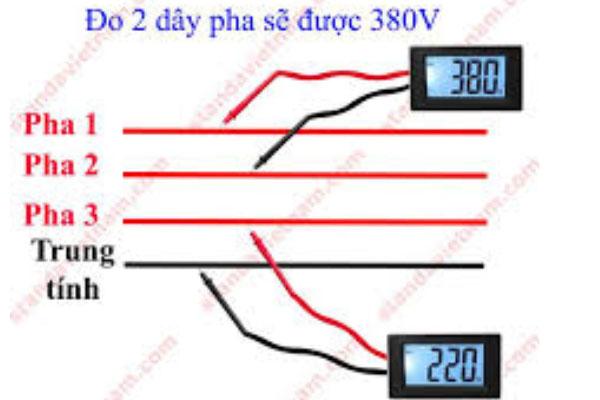 cách chuyển điện 3 pha thành 1 pha