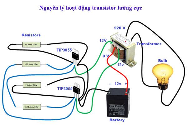 nguyên lý làm việc của transistor