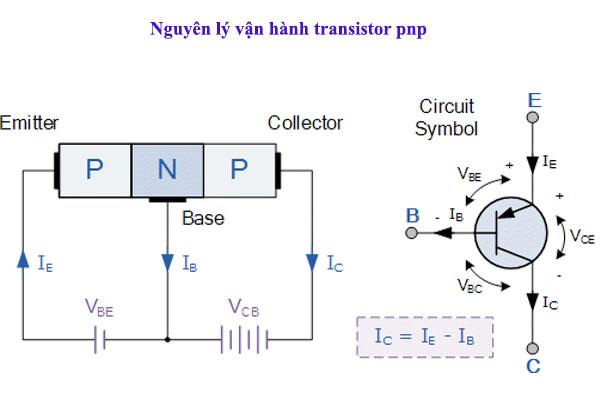 nguyên lý làm việc của tranzito pnp