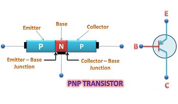transistor pnp là gì