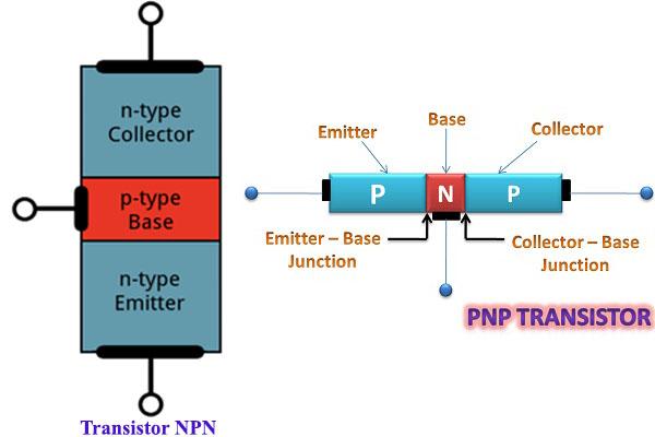 tranzito pnp và npn