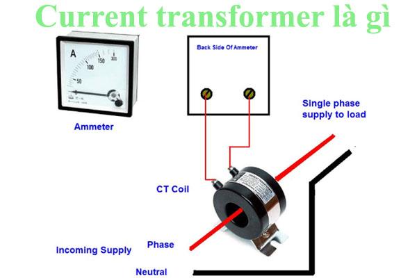 Current transformer là gì