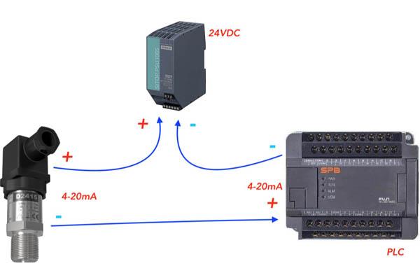 kết nối cảm biến với plc