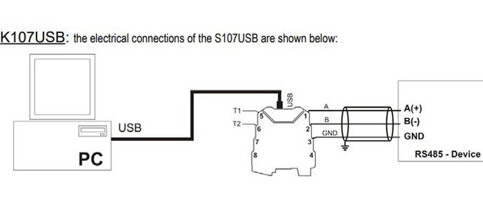 bộ chuyển đổi tín hiệu seneca k107usb