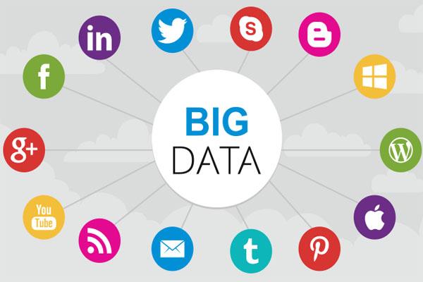 triển khai big data và lập trình big data cần những gì