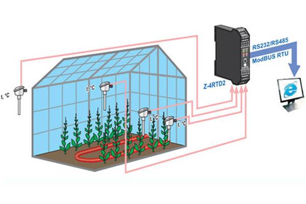 ứng dụng iot giám sát nhiệt độ cây trồng