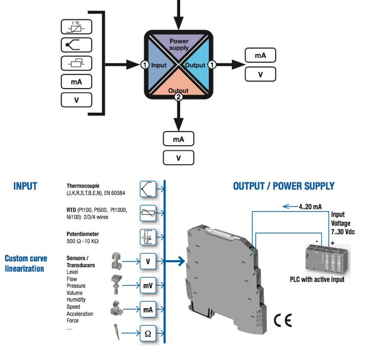 Chuyển đổi tín hiệu 4-20mA | 0-10V