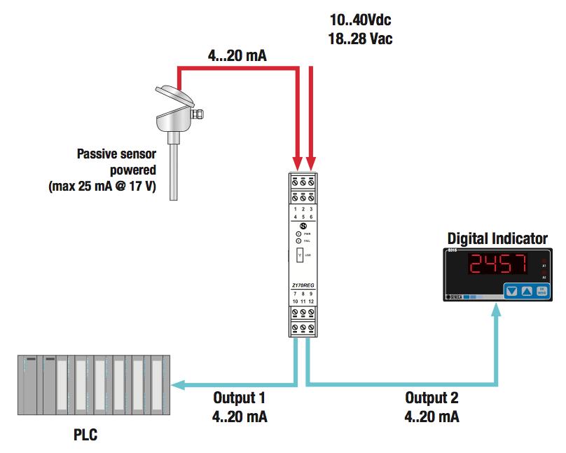 ứng dụng bộ chia tín hiệu 4-20mA