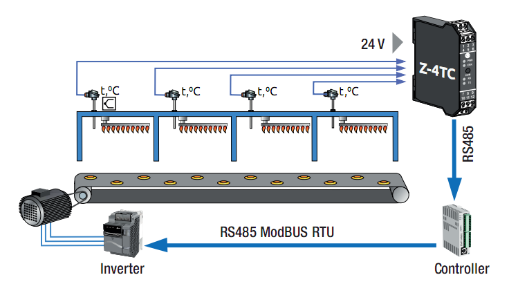 thermocoupler signal conversion to ModBus RTU