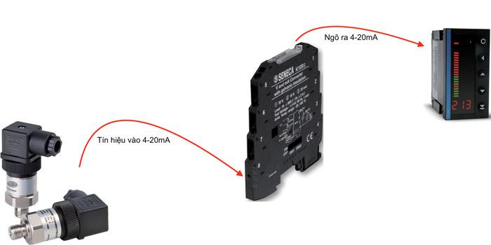 bộ khuếch đại tín hiệu cảm biến áp suất 4-20mA