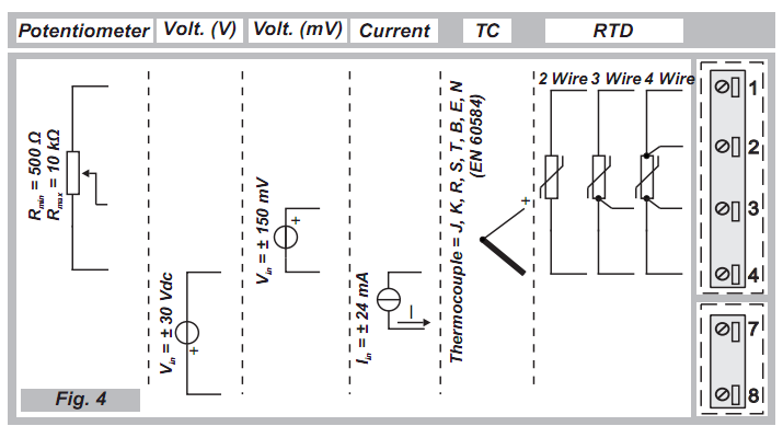 match signal on 4-20ma switch
