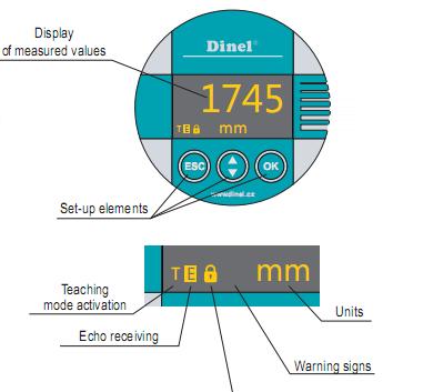 màn hình hiển thị cảm biến báo mức xi măng